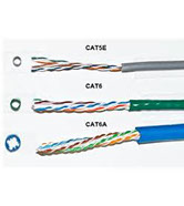 CAT5 cable Bath